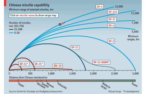 Chinese-Missle-Capability